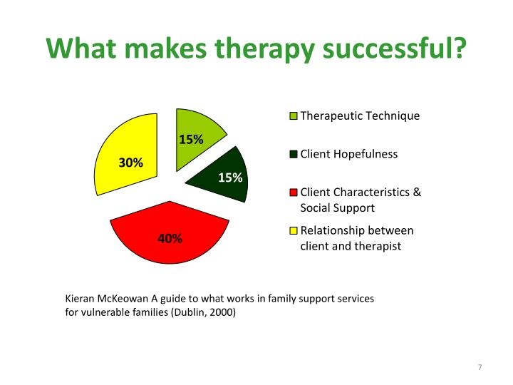 What makes therapy successful?
