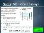 note 1 statistical displays2