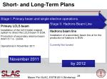 short and long term plans