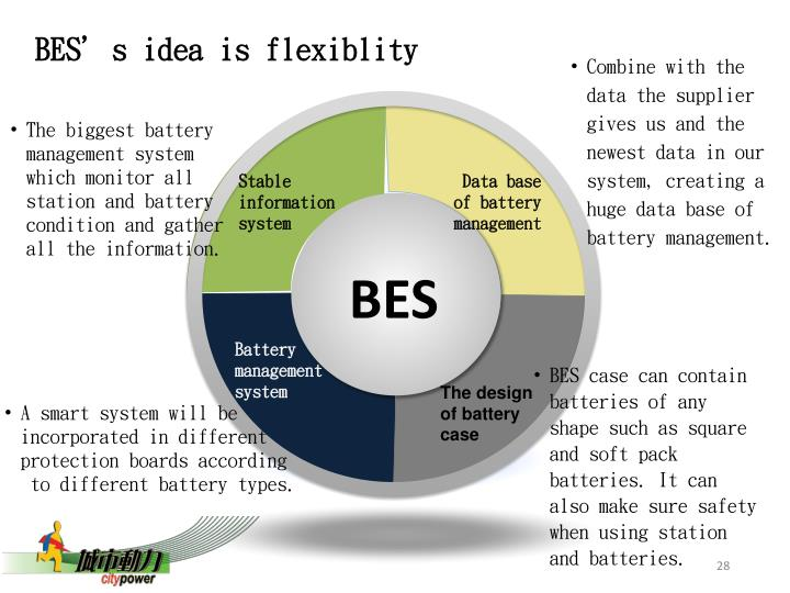 BES's idea is flexiblity