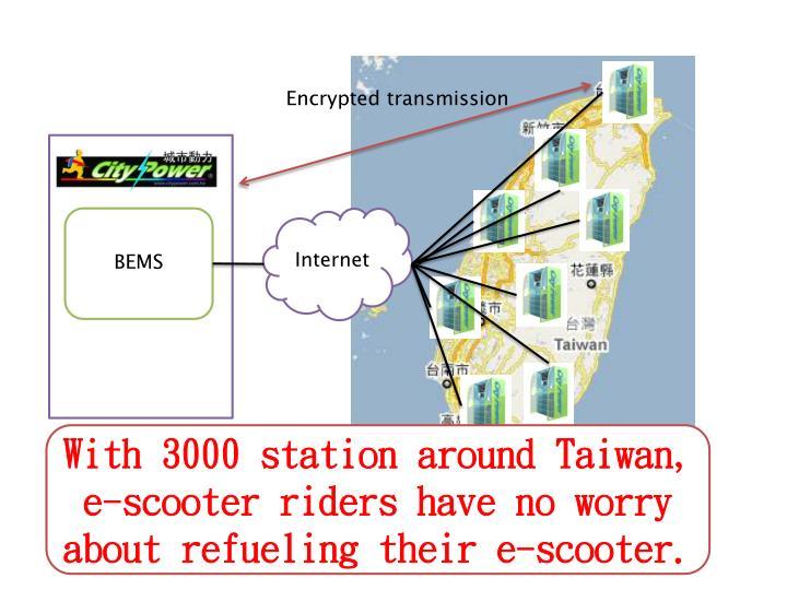 Encrypted transmission