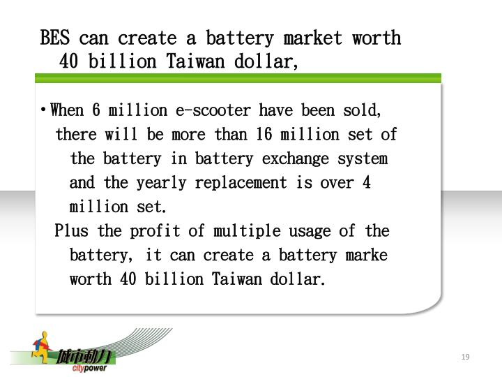 BES can create a battery market worth 40 billion Taiwan dollar,
