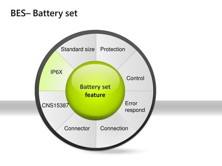 BES– Battery set