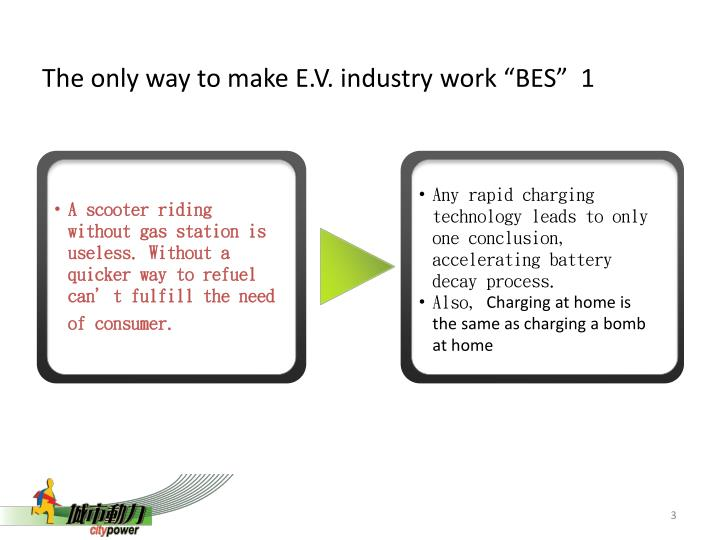 "The only way to make E.V. industry work ""BES""  1"