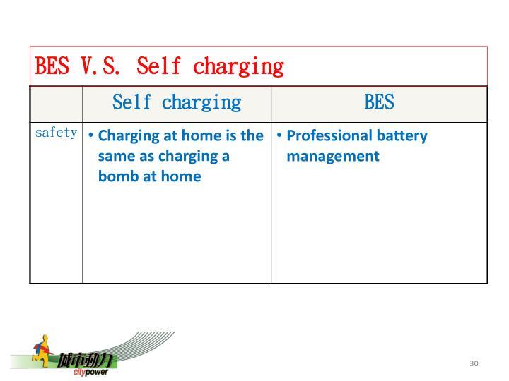 BES V.S. Self charging