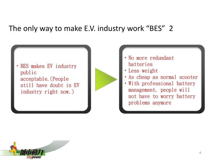 "The only way to make E.V. industry work ""BES""  2"