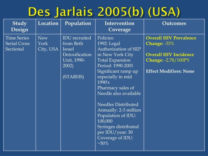 Des Jarlais 2005(b) (USA)