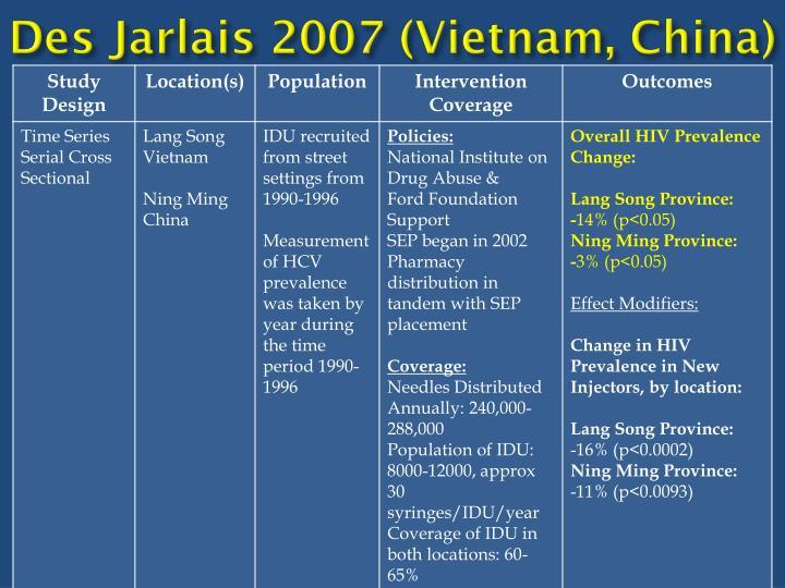 Des Jarlais 2007 (Vietnam, China)