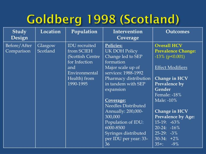 Goldberg 1998 (Scotland)