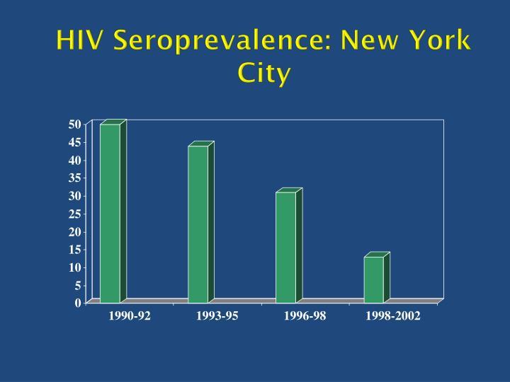 HIV Seroprevalence: New York City