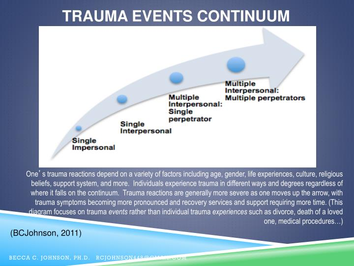 Trauma Events Continuum