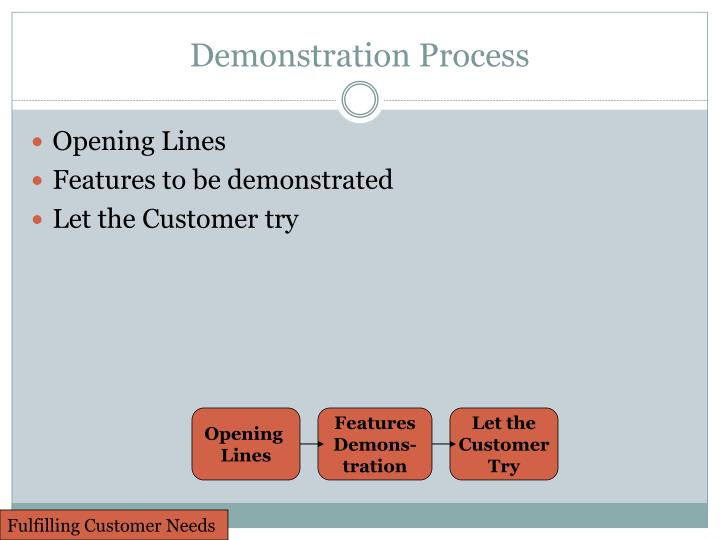 Demonstration Process