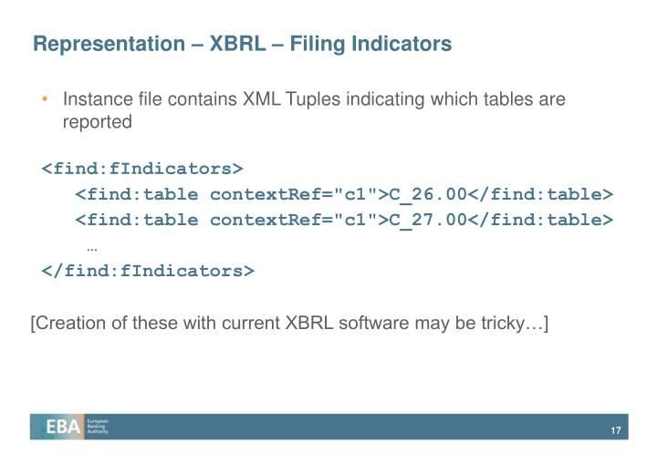 Representation – XBRL – Filing Indicators