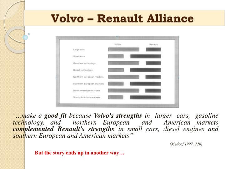 Volvo – Renault