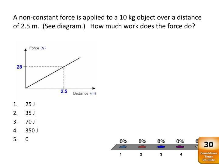 A non-constant force is applied to a 10 kg object over a distance of 2.5 m.  (See diagram.)   How much work does the force do?