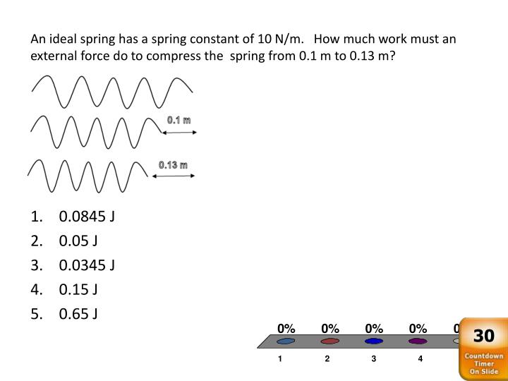 An ideal spring has a spring constant of 10 N/m.   How much work must an external force do to compress the  spring from 0.1 m to 0.13 m?