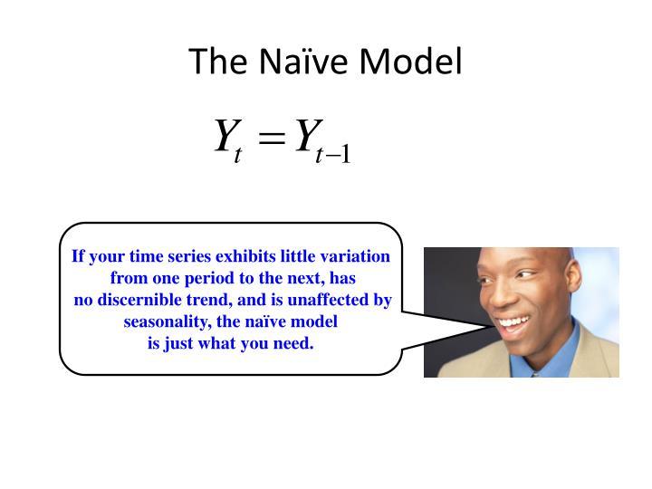 The Naïve Model