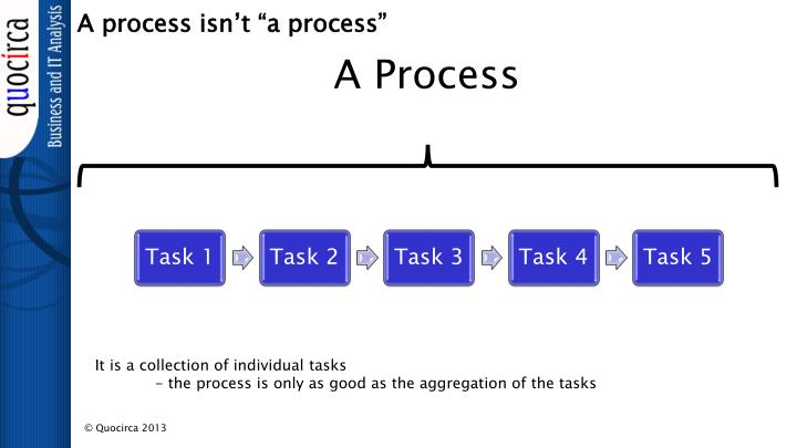 "A process isn't ""a process"""