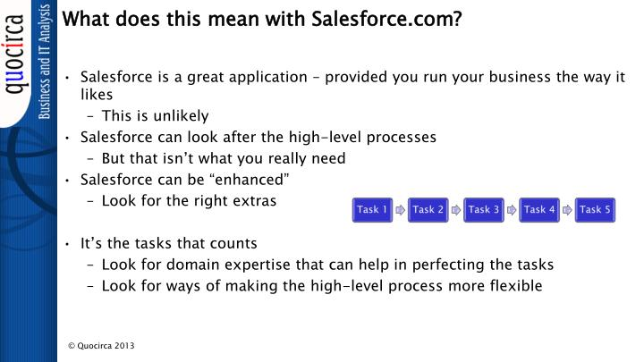 What does this mean with Salesforce.com?