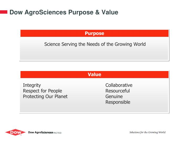 Dow agrosciences purpose value