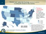 florida s per capita net earnings by place of residence is among the lowest in the country