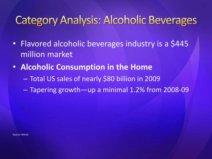 Category Analysis: Alcoholic Beverages