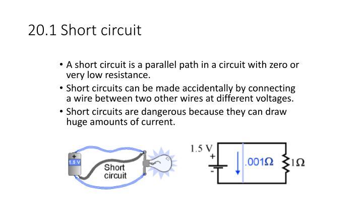 20.1 Short circuit