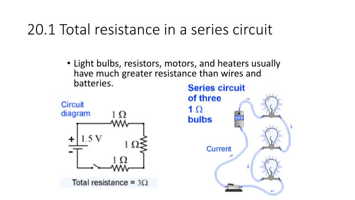 20.1 Total resistance in a series circuit