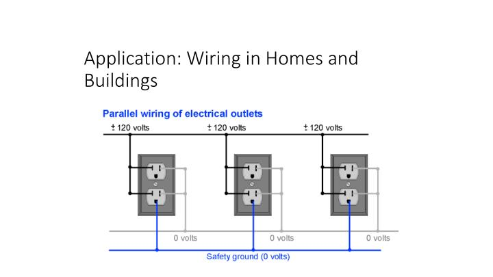 Application: Wiring in Homes and Buildings