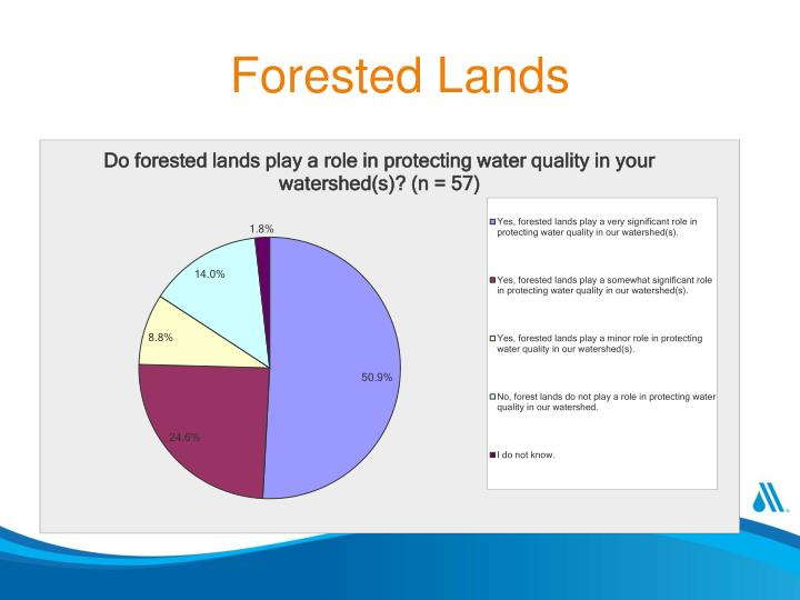 Forested Lands