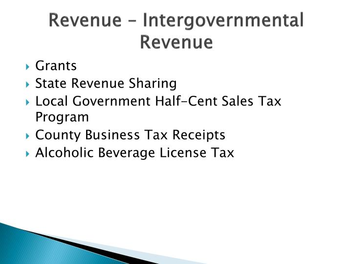 Revenue – Intergovernmental Revenue