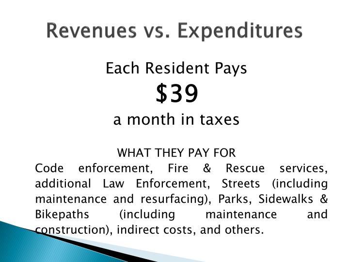 Revenues vs. Expenditures