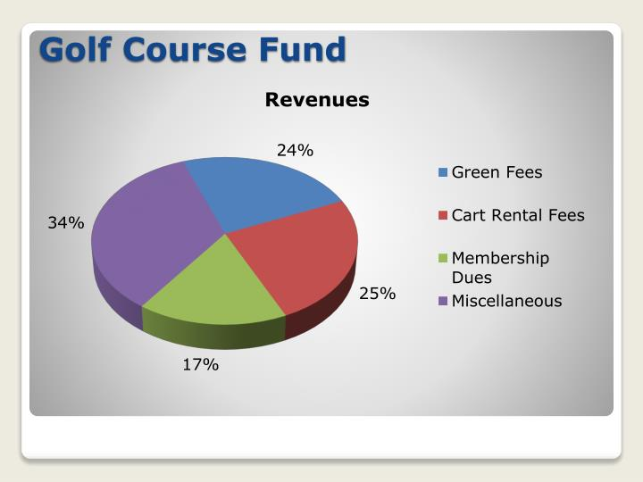 Golf Course Fund