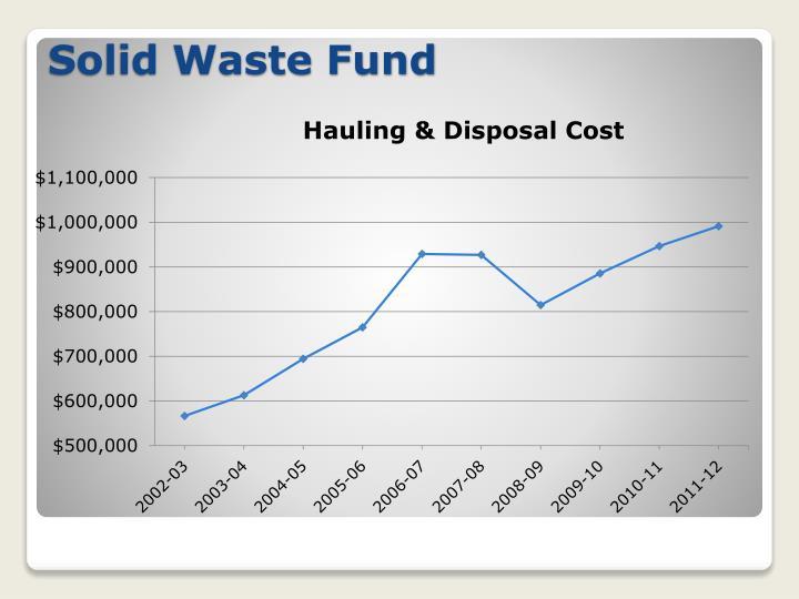 Solid Waste Fund