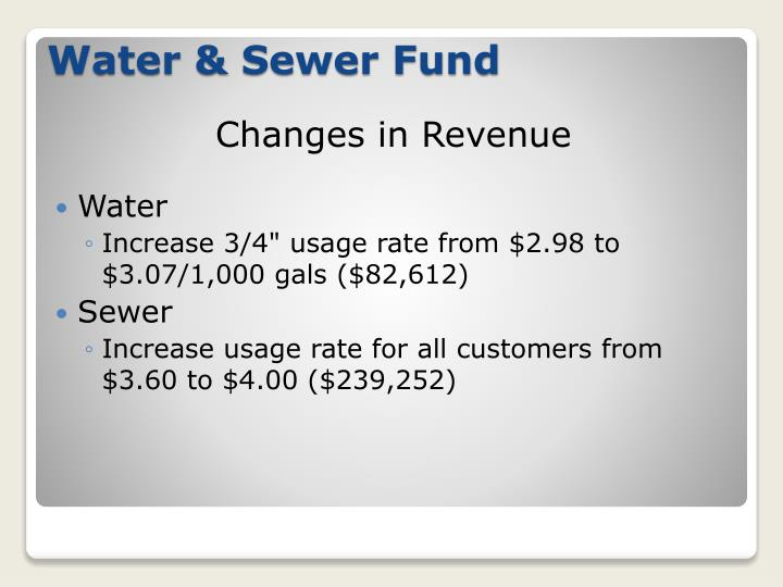 Changes in Revenue