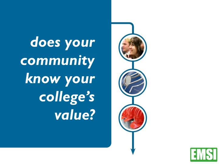 Does your community know your college's value?