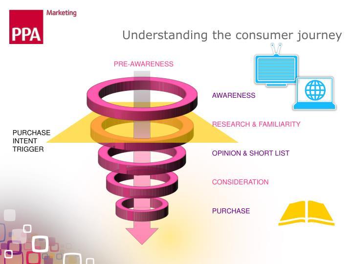 Understanding the consumer journey