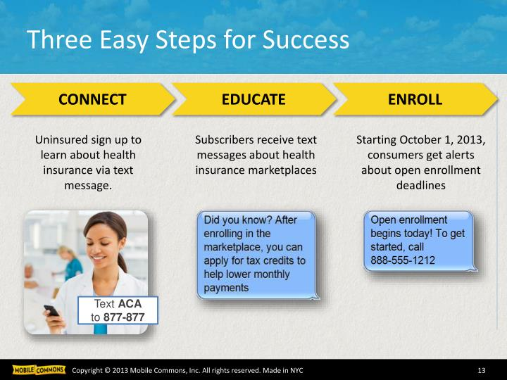 Three Easy Steps for Success