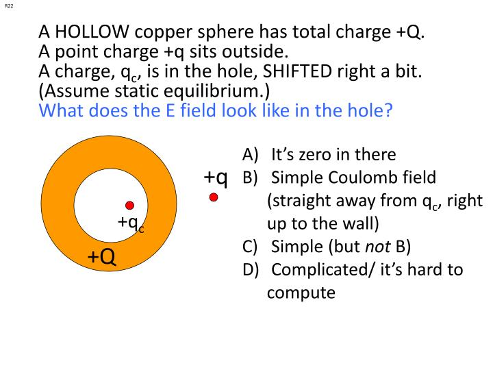 A HOLLOW copper sphere has total charge +Q.