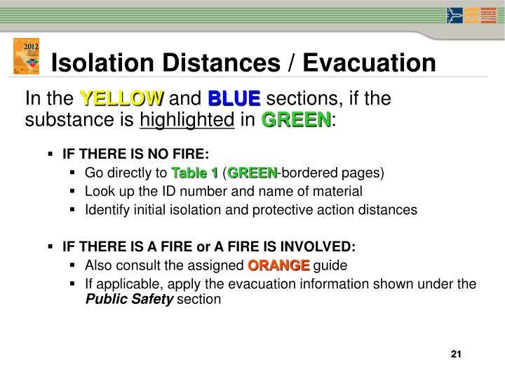 Isolation Distances / Evacuation