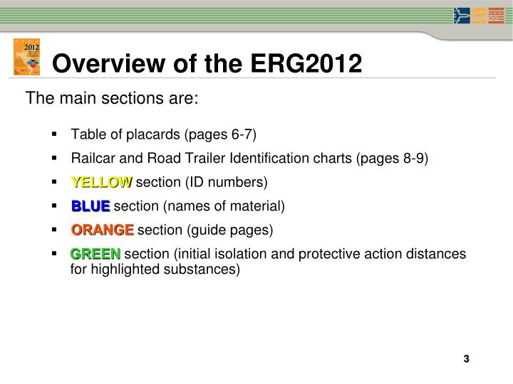 Overview of the erg2012