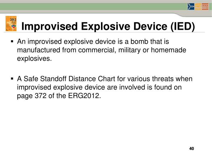 Improvised Explosive Device (IED)