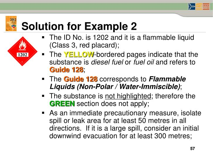 Solution for Example 2