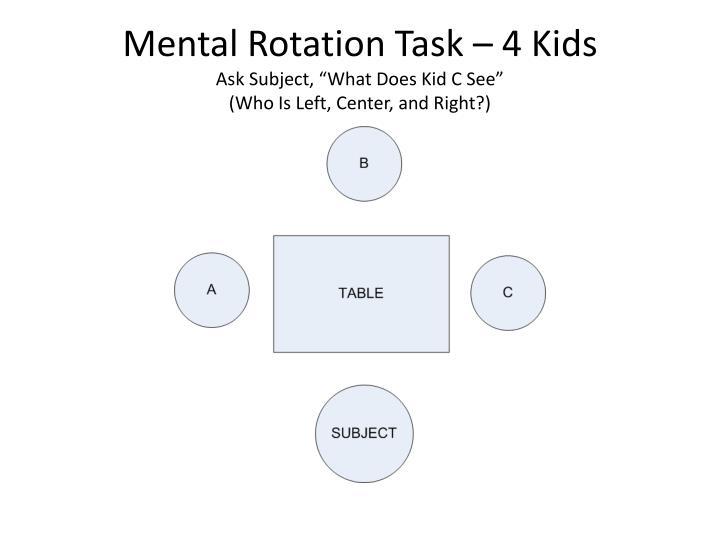 Mental Rotation Task – 4 Kids