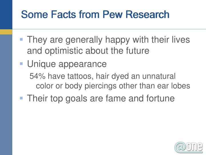 Some Facts from Pew Research