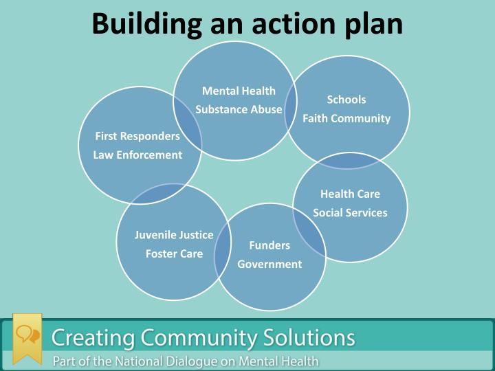 Building an action plan
