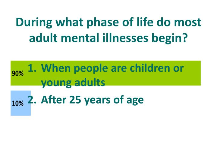 During what phase of life do most adult mental illnesses begin?