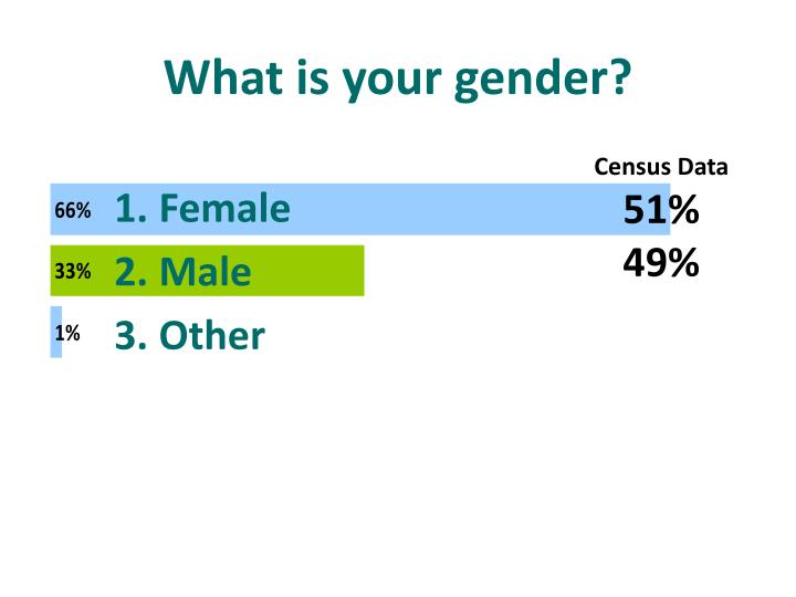 What is your gender?