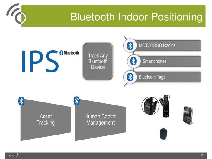 Bluetooth Indoor Positioning