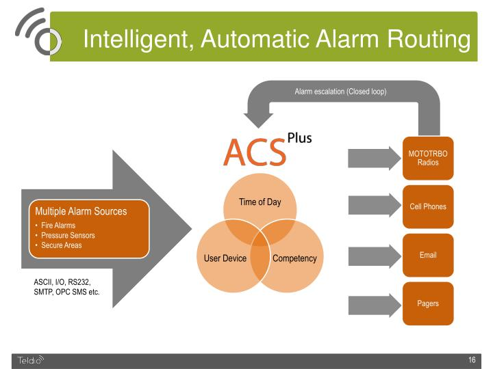 Intelligent, Automatic Alarm Routing